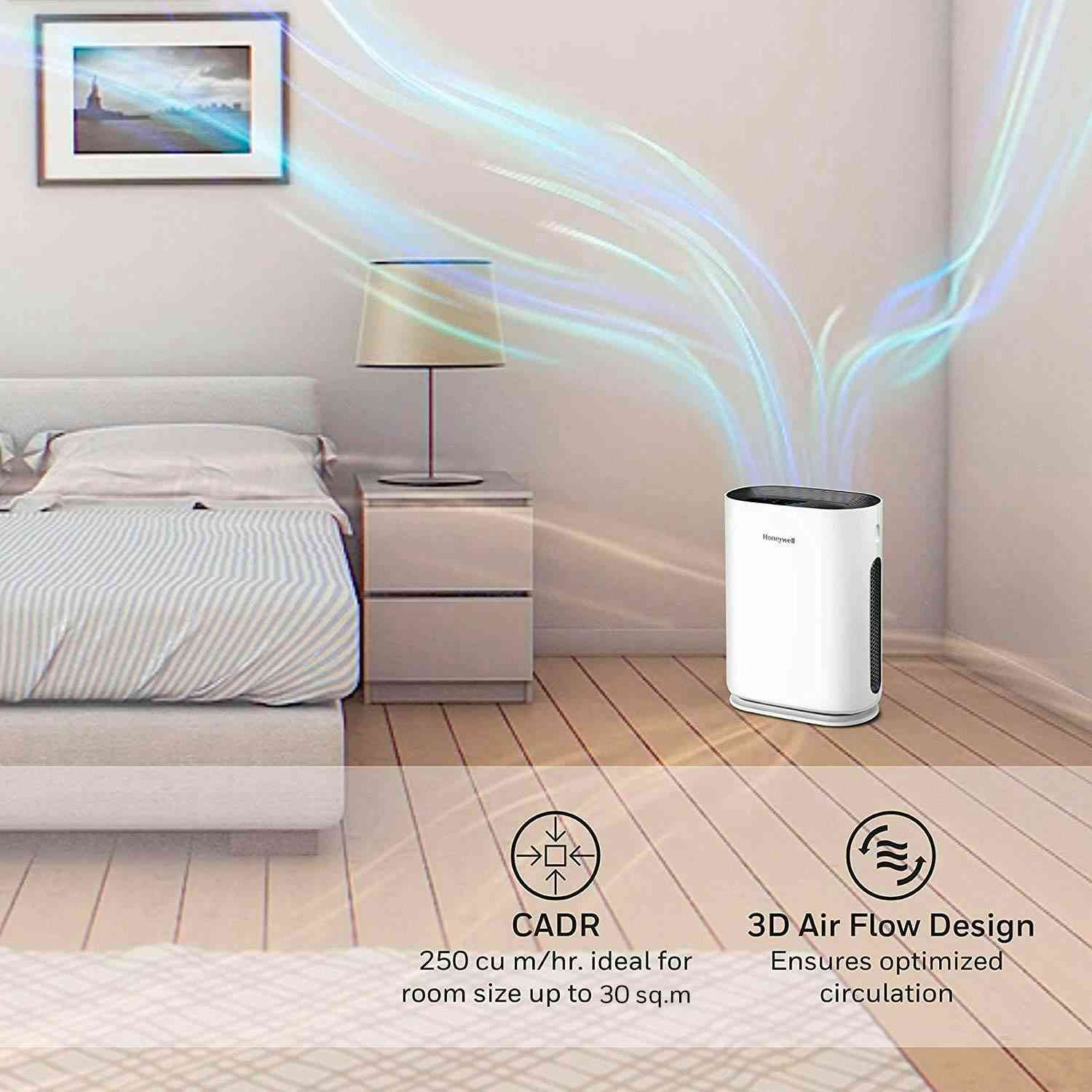 Photo of Best Air Purifier In India